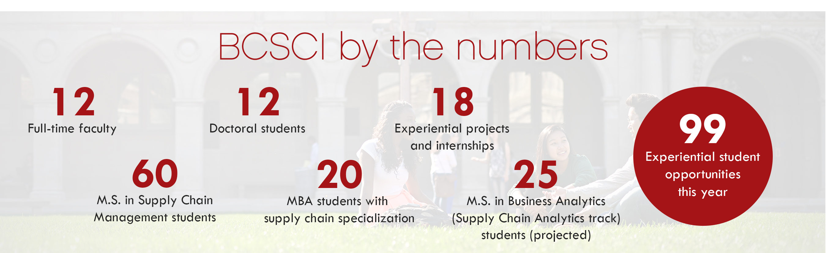 BCSCI By the Numbers.jpg